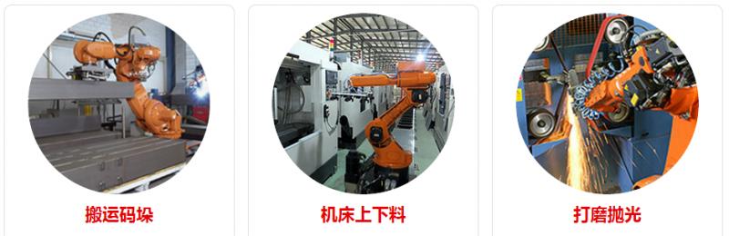 龙门机器人应用领域